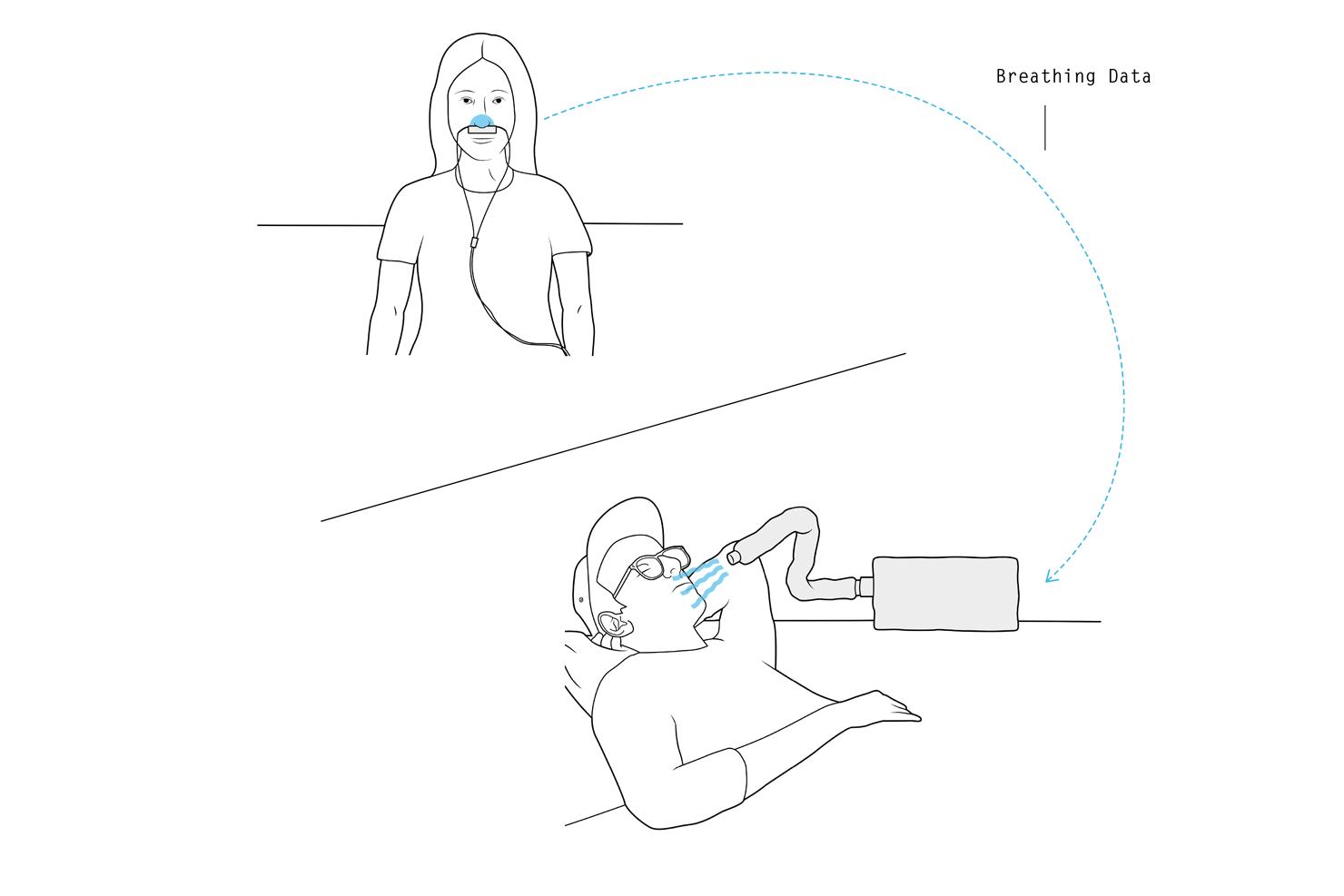 Breathing Apparatus,
